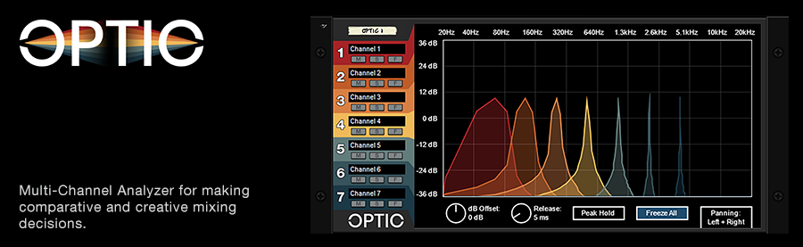 Optic Multi-Channel Analyzer